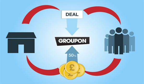 Groupon: sedotto e abbandonato!
